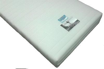Margriet pocketvering matras